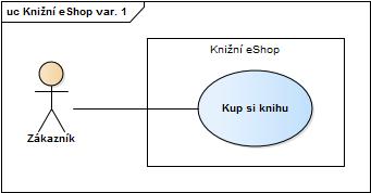 Knižní eShop var. 1